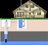 Водоснабжение и водоотведение